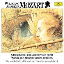 Wir entdecken Komponisten:Mozart 2, CD