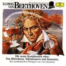 Wir entdecken Komponisten:Beethoven (III), CD