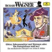 Wir entdecken Komponisten:Wagner, CD