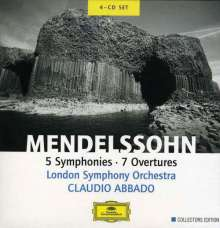 Felix Mendelssohn Bartholdy (1809-1847): Symphonien Nr.1-5, 4 CDs