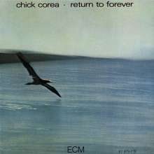 Chick Corea (geb. 1941): Return To Forever, CD