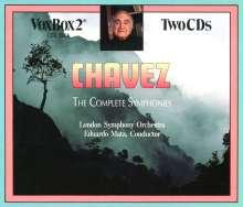 Carlos Chavez (1899-1978): Symphonien Nr.1-6, 2 CDs