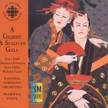 Arthur Sullivan (1842-1900): A Gilbert & Sullivan Gala, CD
