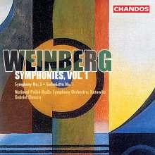 Mieczyslaw Weinberg (1919-1996): Symphonien Vol.1, CD