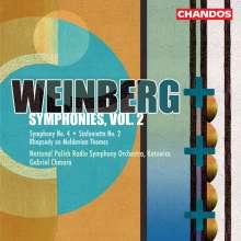 Mieczyslaw Weinberg (1919-1996): Symphonien Vol.2, CD