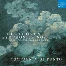 Ludwig van Beethoven (1770-1827): Symphonien Nr.1-3 (in Bearbeitungen für Nonett), 2 CDs