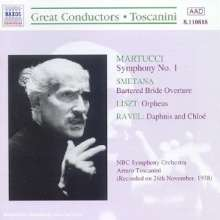 Giuseppe Martucci (1856-1909): Symphonie Nr.1 op.75, CD