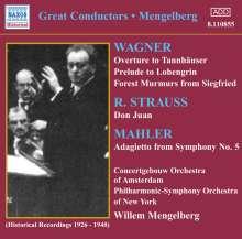 Willem Mengelberg dirigiert, CD