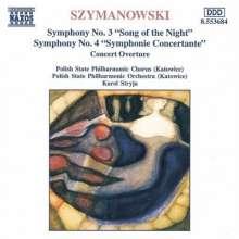 Karol Szymanowski (1882-1937): Symphonien Nr.3 & 4, CD