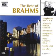 Best of Brahms, CD