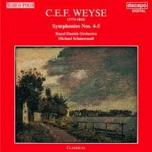 Christoph Ernst Friedrich Weyse (1774-1842): Symphonien Nr.4 & 5, CD