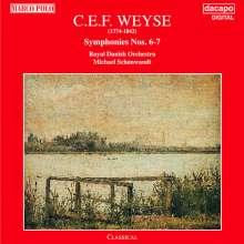 Christoph Ernst Friedrich Weyse (1774-1842): Symphonien Nr.6 & 7, CD