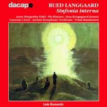 Rued Langgaard (1893-1952): Sinfonia interna, CD