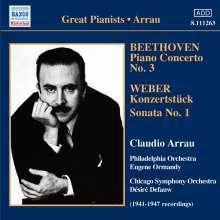 Claudio Arrau spielt Klavierkonzerte, CD