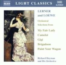 Frederick Loewe (1904-1988): Orchesterstücke, CD