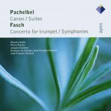 Johann Friedrich Fasch (1688-1758): Symphonien in G & A, CD