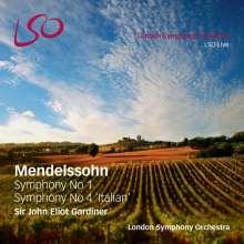 Felix Mendelssohn Bartholdy (1809-1847): Symphonien Nr.1 & 4, SACD