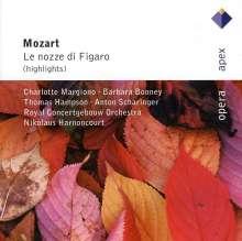 Wolfgang Amadeus Mozart (1756-1791): Die Hochzeit des Figaro (Ausz.), CD