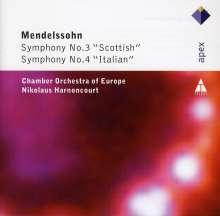 Felix Mendelssohn Bartholdy (1809-1847): Symphonien Nr.3 & 4, CD