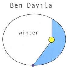 Ben Davila: Winter, CD
