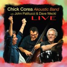 Chick Corea (1941-2021): Live, 2 CDs
