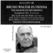 Bruno Walter in Wien, 2 CDs