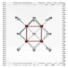 Les Percussions de Strasbourg - Regentanz / Sange / Hierophonie V / Rain Tree (180g), 2 LPs