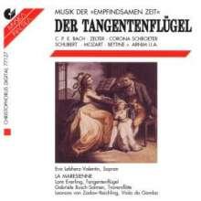 Der Tangentenflügel, CD