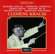 Richard Strauss (1864-1949): Sinfonia Domestica op.53, CD
