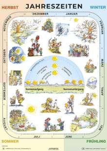 Heinrich Stiefel: Jahreszeiten. Poster gerollt, Diverse