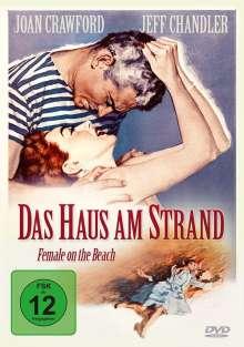 Das Haus am Strand, DVD