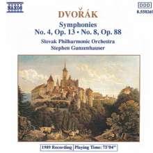 Antonin Dvorak (1841-1904): Symphonien Nr.4 & 8, CD