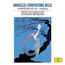 Gustav Mahler (1860-1911): Symphonie Nr.8 (SHM-CD), 2 CDs