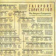 Fairport Convention: The Fairport Companion, 2 CDs