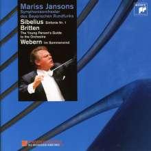 Mariss Jansons dirigiert das Symphonieorchester des Bayerischen Rundfunks 2, CD