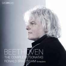 Ludwig van Beethoven (1770-1827): Klaviersonaten Nr. 1-32, 9 Super Audio CDs
