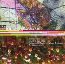 Johan Wagenaar (1862-1941): Orchesterwerke, CD