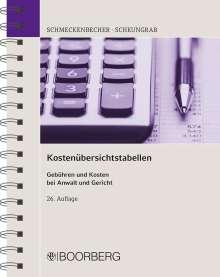 Karin Scheungrab: Kostenübersichtstabellen, Buch