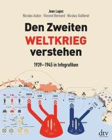 Jean Lopez: Den Zweiten Weltkrieg verstehen, Buch