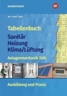 Claus Ihle: Tabellenbuch Sanitär-Heizung-Klima/Lüftung, Buch