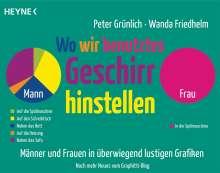 Peter Grünlich: Wo wir benutztes Geschirr hinstellen, Buch