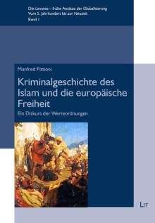 Manfred Pittioni: Kriminalgeschichte des Islam und die europäische Freiheit, Buch