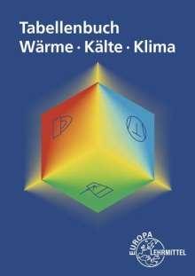 Ewald Bach: Tabellenbuch Wärme - Kälte - Klima, Buch
