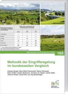 Jörg Borkenhagen: Methodik der Eingriffsregelung im bundesweiten Vergleich, Buch