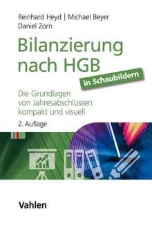Reinhard Heyd: Bilanzierung nach HGB in Schaubildern, Buch