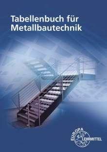 Michael Fehrmann: Tabellenbuch für Metallbautechnik, Buch