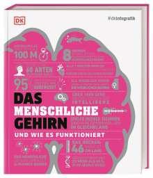 Catherine Collin: #dkinfografik. Das menschliche Gehirn und wie es funktioniert, Buch