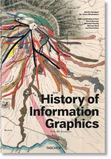 History of Information Graphics, Buch