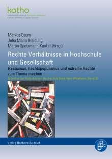 Rechte Verhältnisse in Hochschule und Gesellschaft, Buch