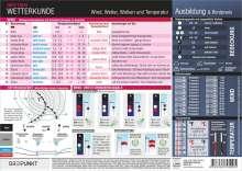Michael Schulze: Wetterkunde, Buch
